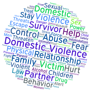 what does domestic violence mean